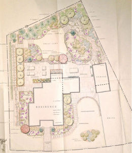 property-plan